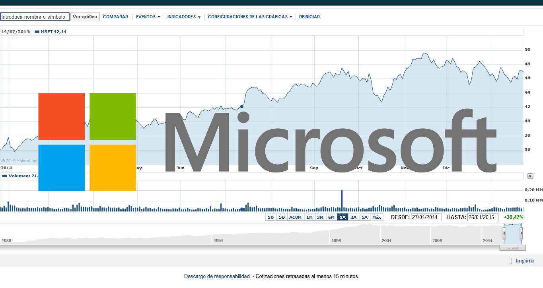 Microsoft ventas