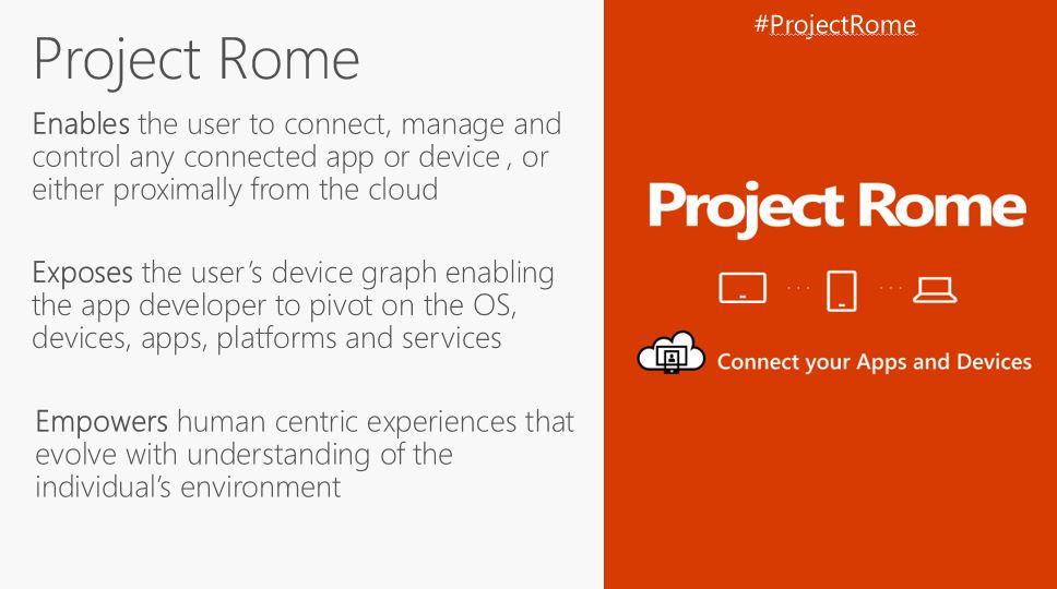 Esto es Project Rome