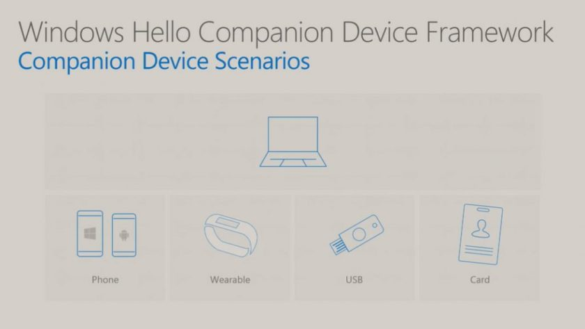 Windows Hello en Android e iOS
