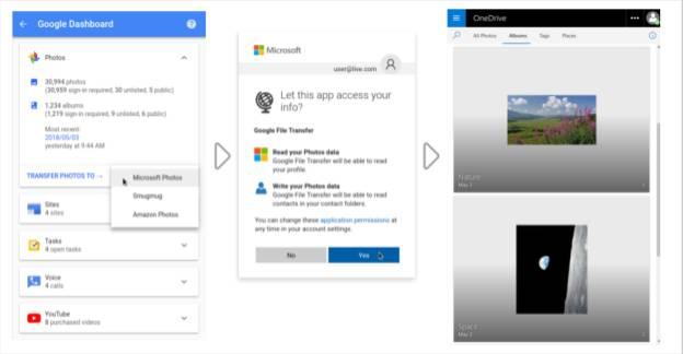 proyecto datos Google Microsoft