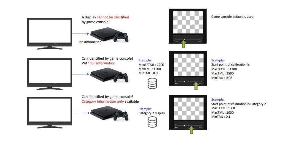 HGIG Microsoft Sony Xbox PS4 Videojuegos