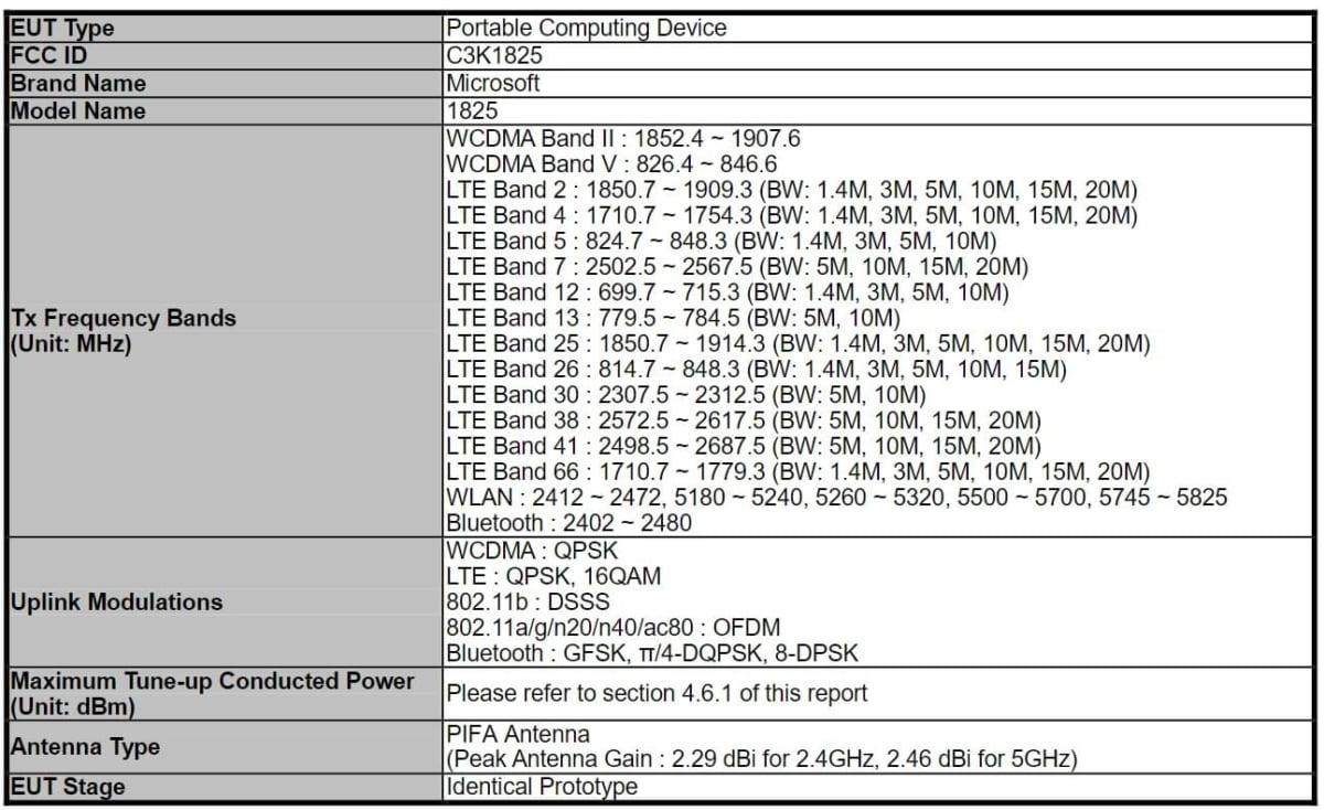 Surface Go se preparara para el LTE