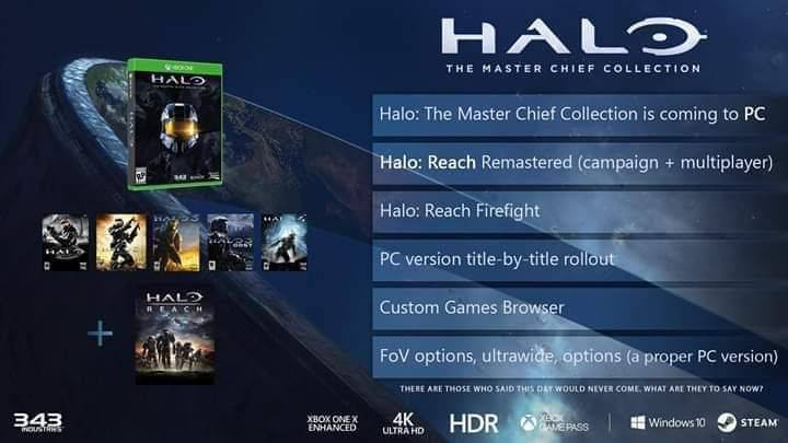 Halo: Reach se une a The Master Chief Collection