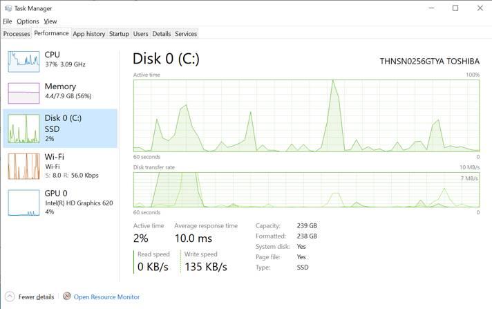 Task Manager Build 18898