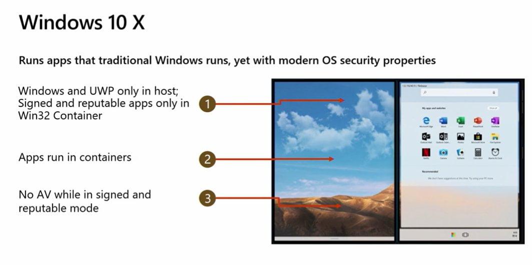 Diferentes entornos del sistema operativo