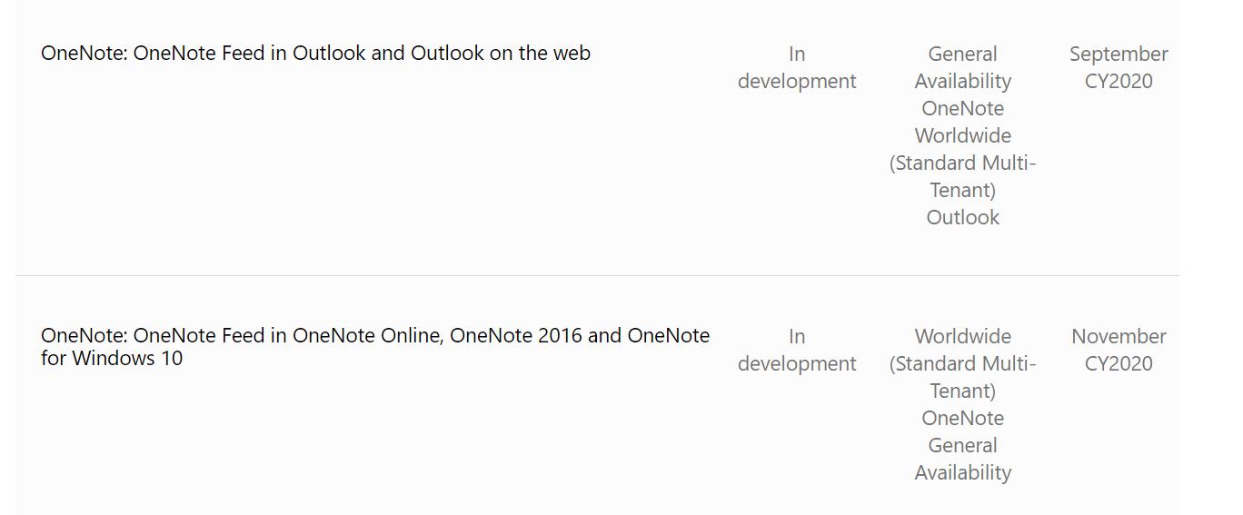 OneNote Feed en el plan de desarrollo de Outlook