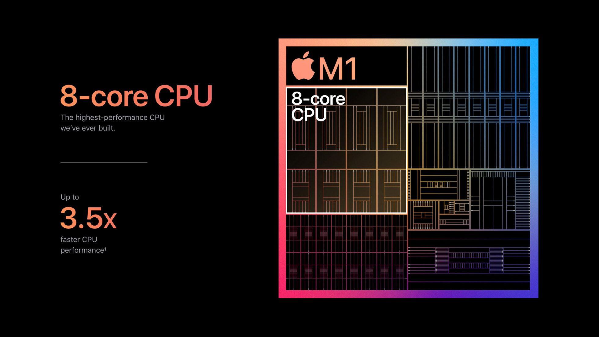 Microsoft Office tardará en arrancar en los nuevos Apple M1 basados en ARM
