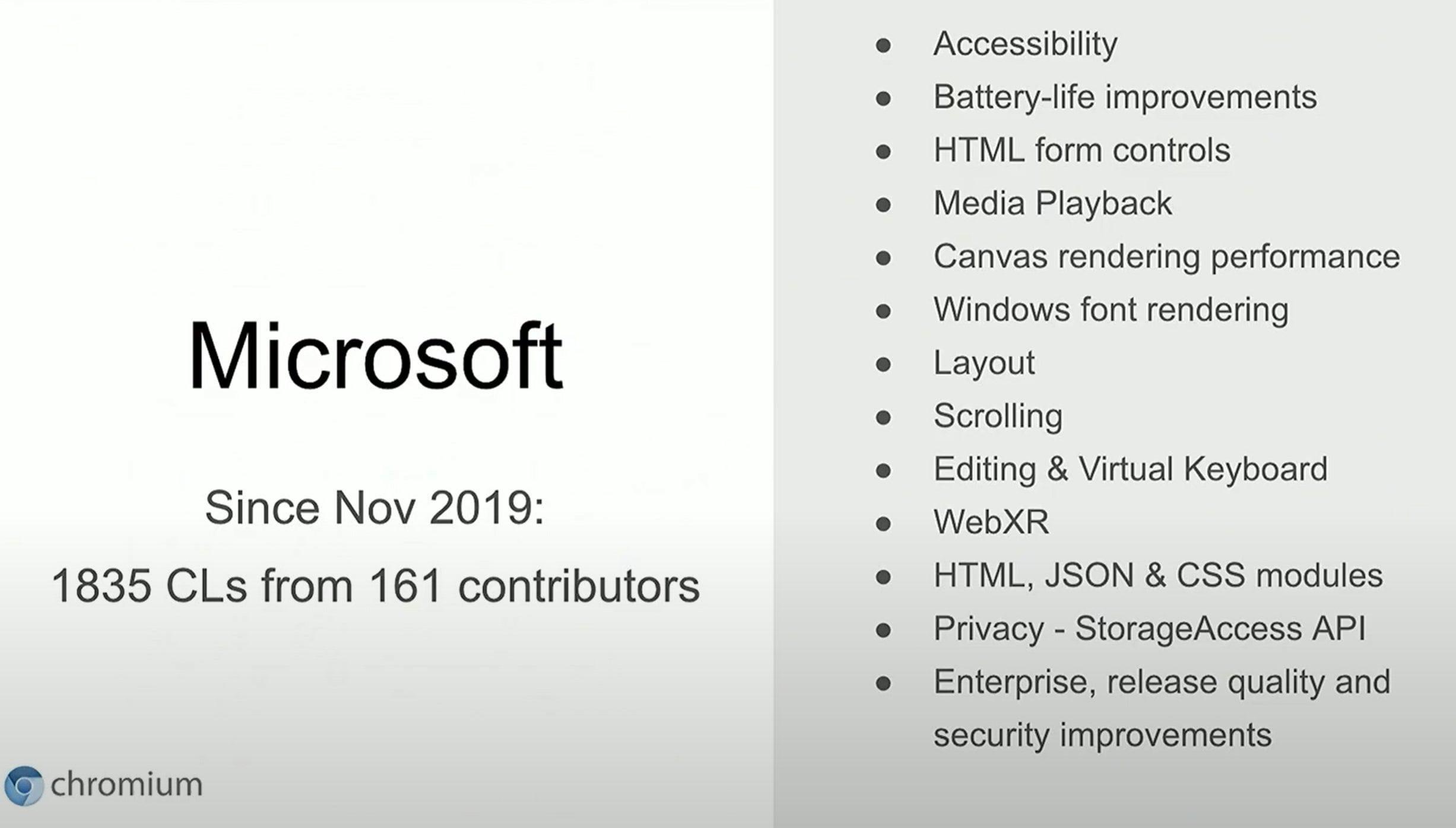 Lista de cambios clave que Microsoft ha realizado en el motor de Google Chrome