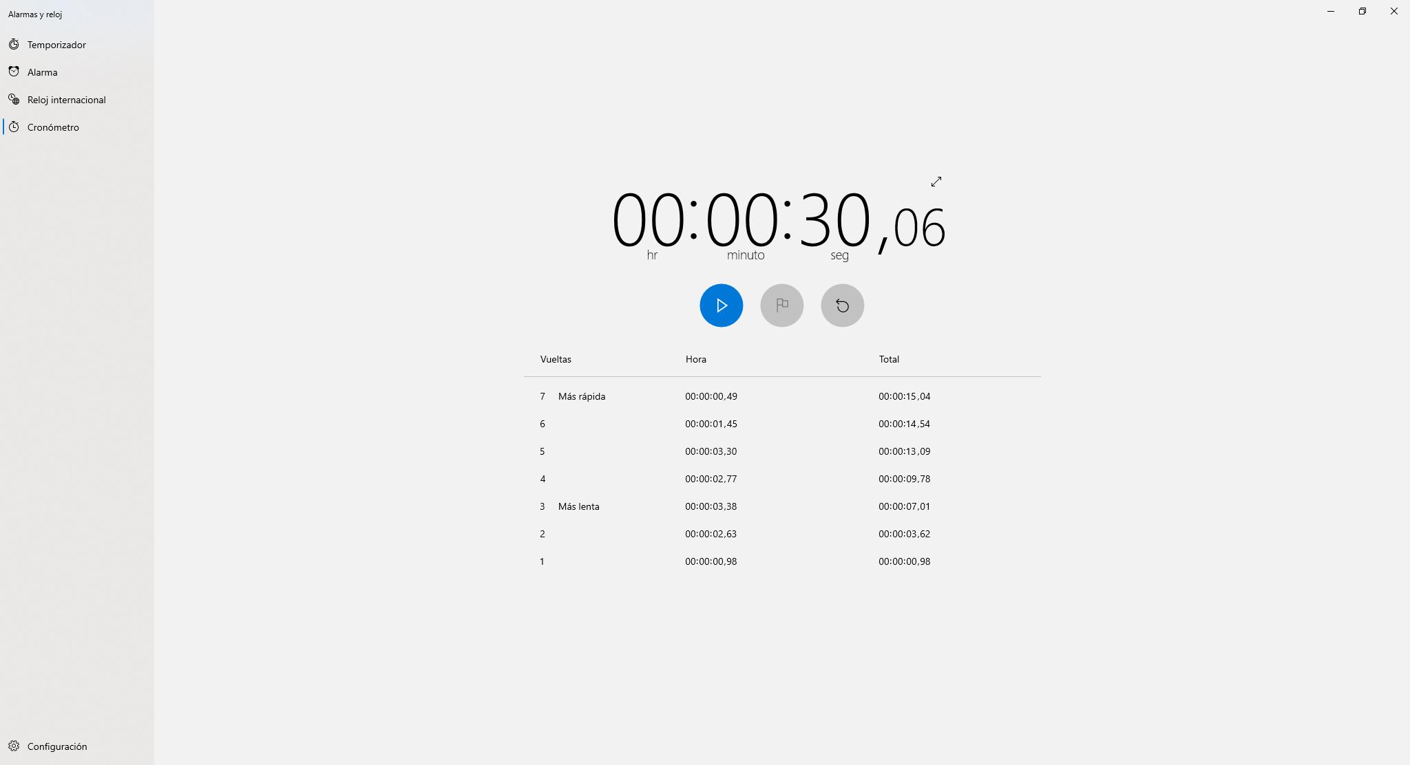 El cronómetro en funcionamiento
