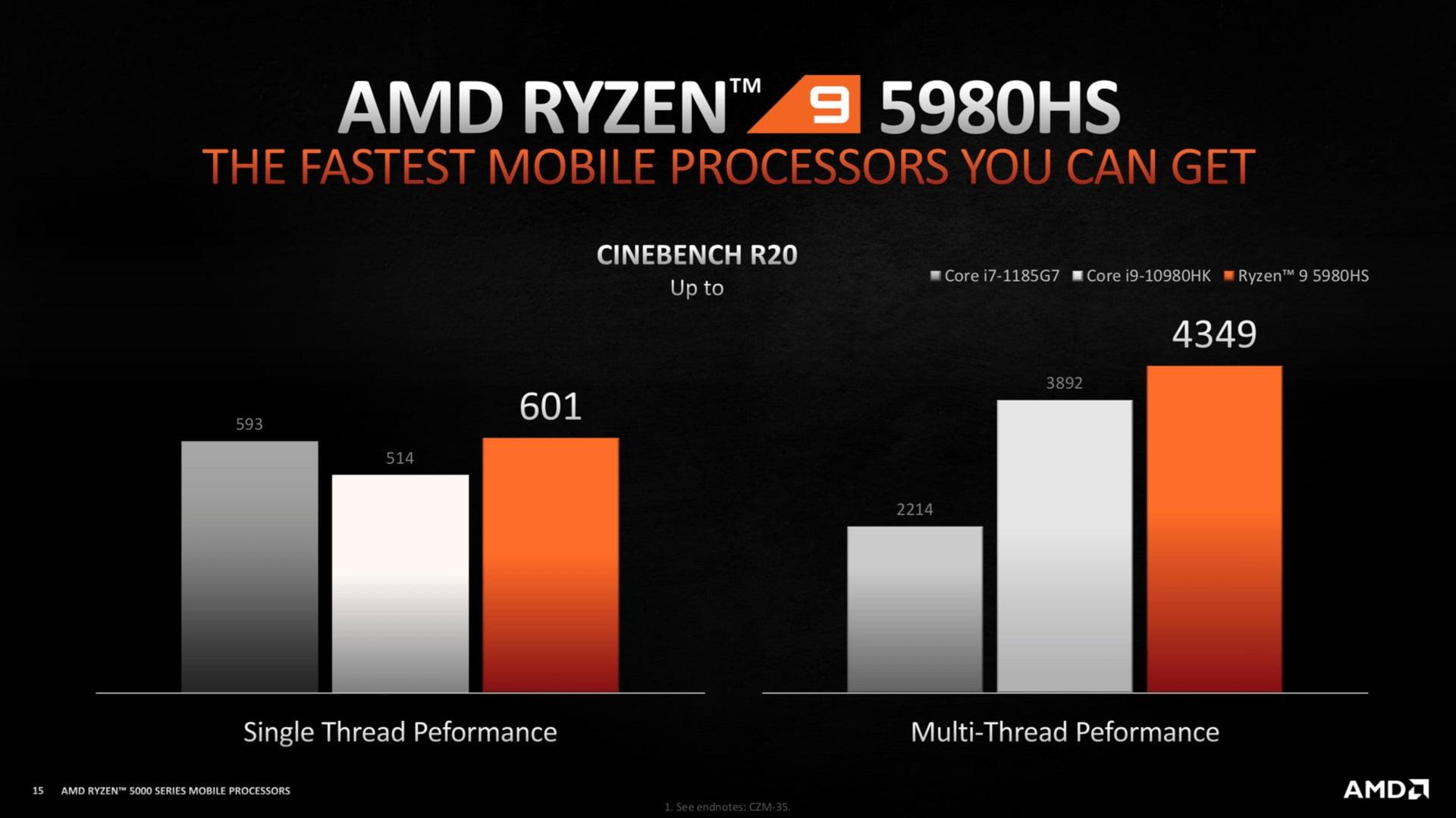 AMD Ryzen 9 5980HS vs Core i9-10980HK en mono-hilo y multi-hilo