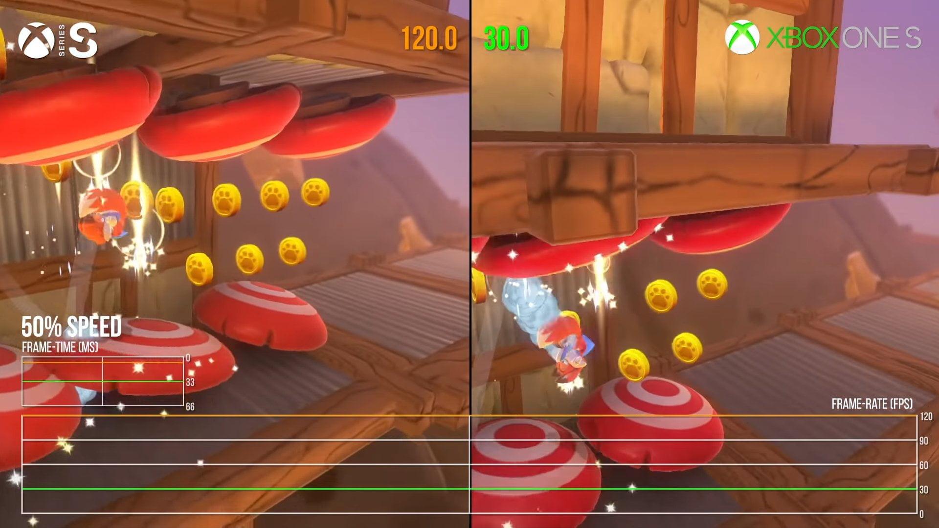 Comparativa de New Super Lucky's Tale
