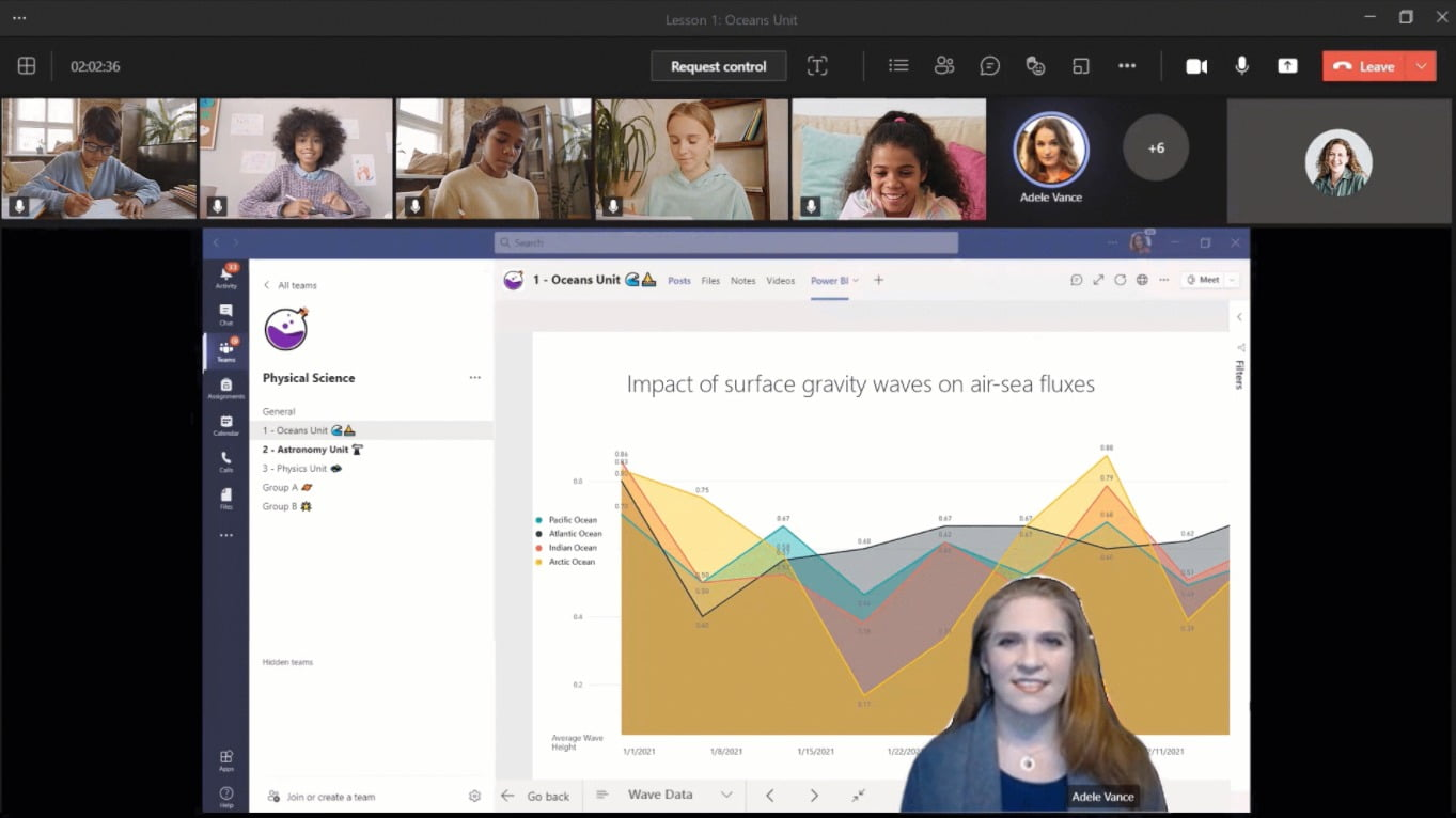 Modo presentador de Microsoft Teams