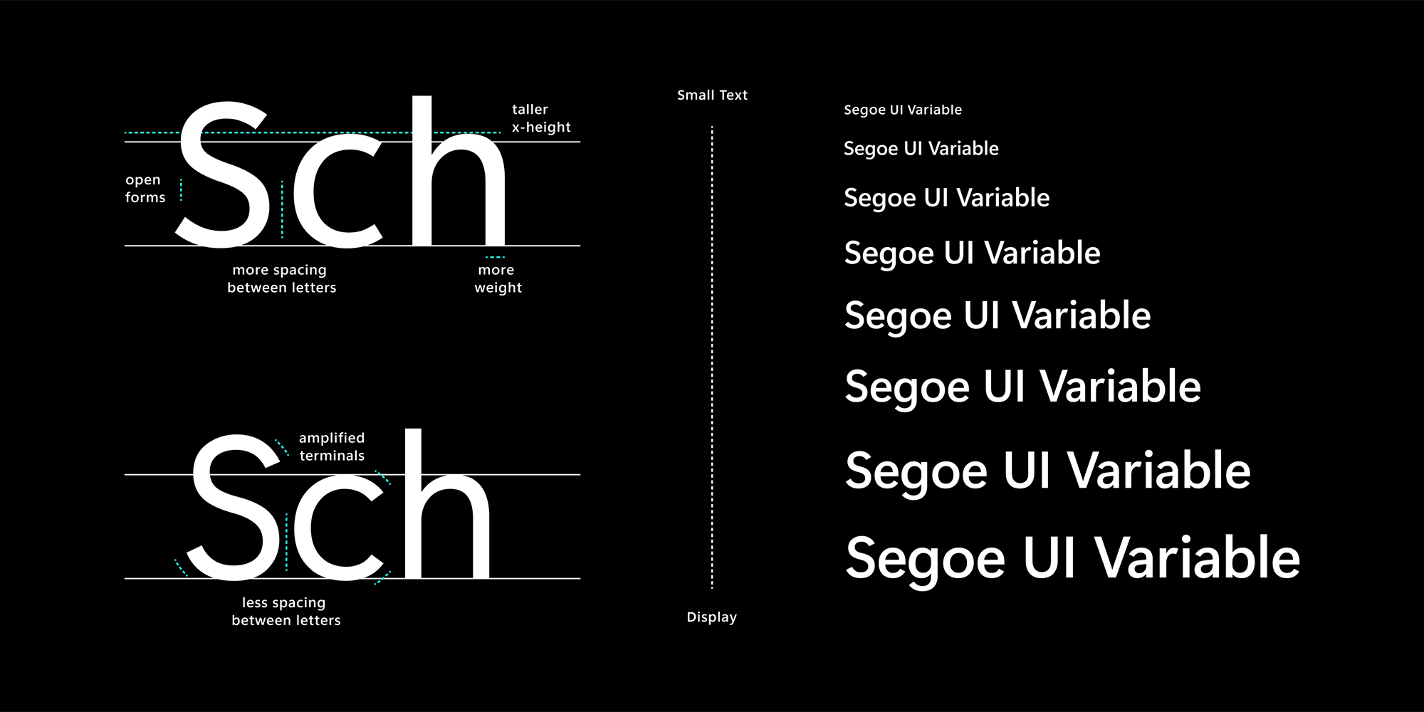 Fuente Segoe UI Variable