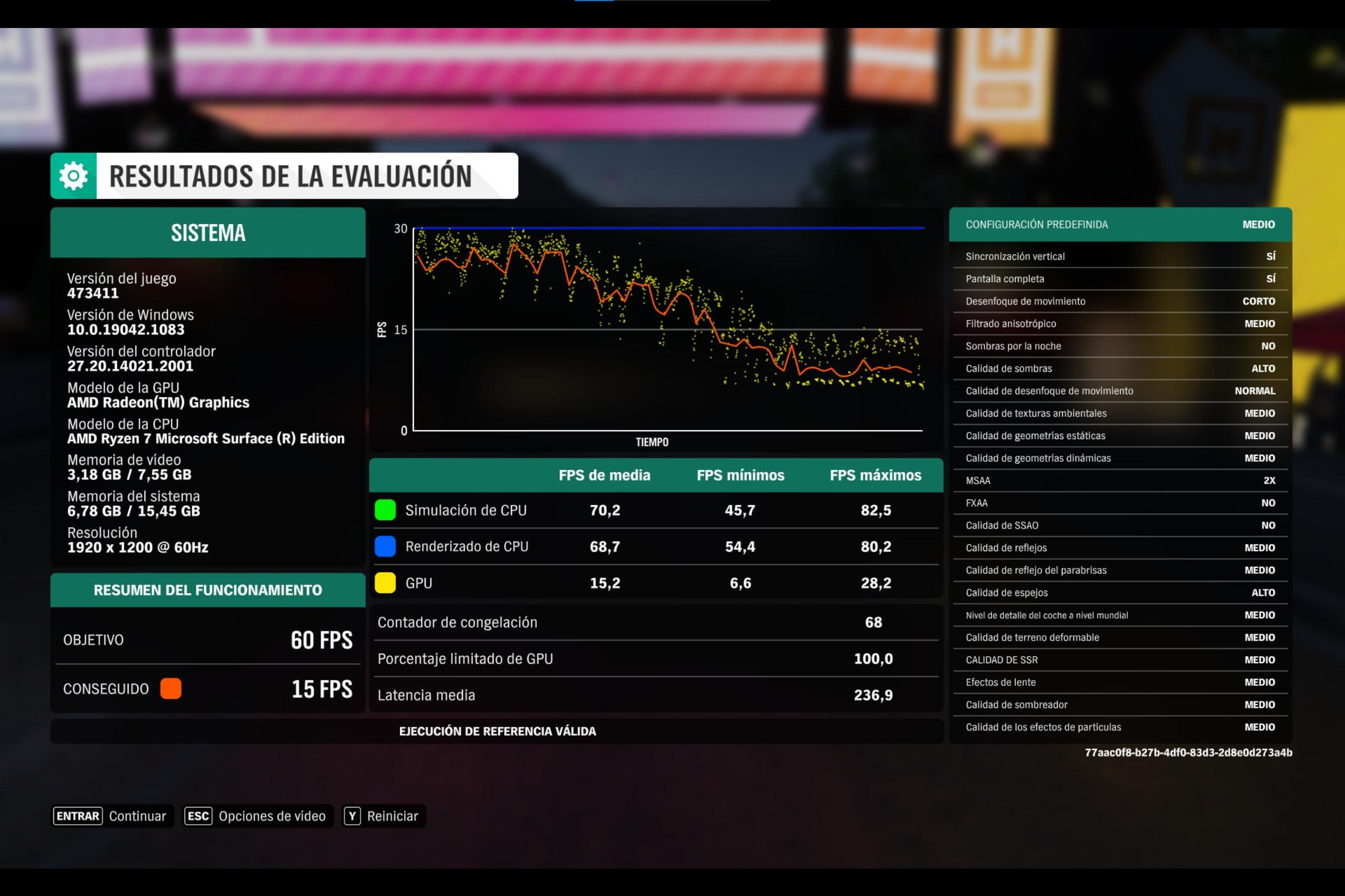 Resultados de prueba de rendimiento de Forza Horizon 4